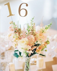Table_number_17