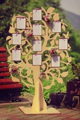 Карточки с рассадкой гостей своими руками