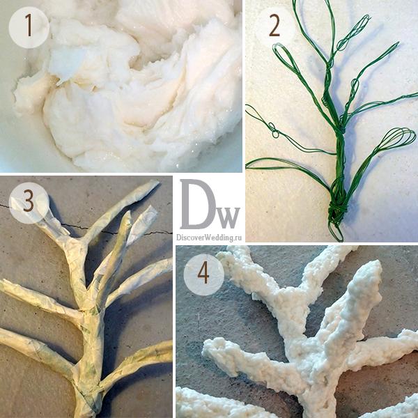 Как сделать кораллы своими руками