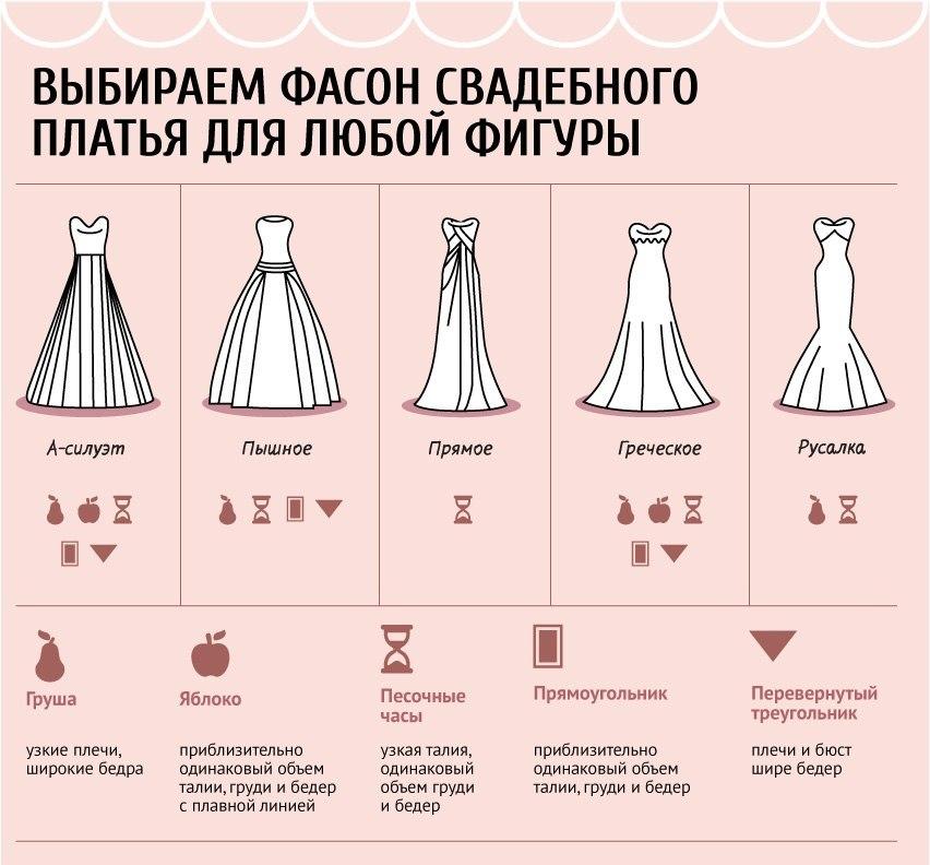 Свадебное платье под тип фигуры