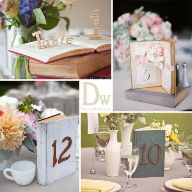 Table_number_02
